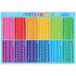 ASHLEY PRODUCTIONS SUBTRACTION LEARNING MAT 2 SIDED
